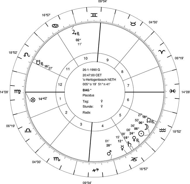 Horoscoop Bosch' Astrologisch Genootschap